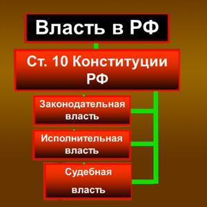 Органы власти Бородино