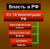 Органы власти в Бородино